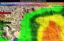 Cutoff Low System To Deliver Precipitation to Central and Eastern Half of Arizona Starting Wednesday night; AZWF Precipitation Dynamics Model Projection
