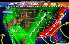 Summer 2021 Forecast For The United States; Above Average Pacific Hurricane Season; Average Atlantic Hurricane Season; But A Number Of Landfalls